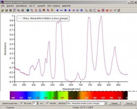 New version of Spekwin32 will display absorption spectrum  as seen through a hand spectroscope.