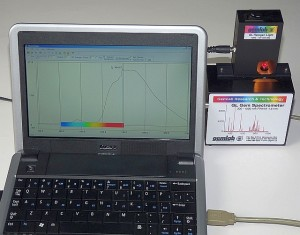 Portable GL Gem Spectrometer
